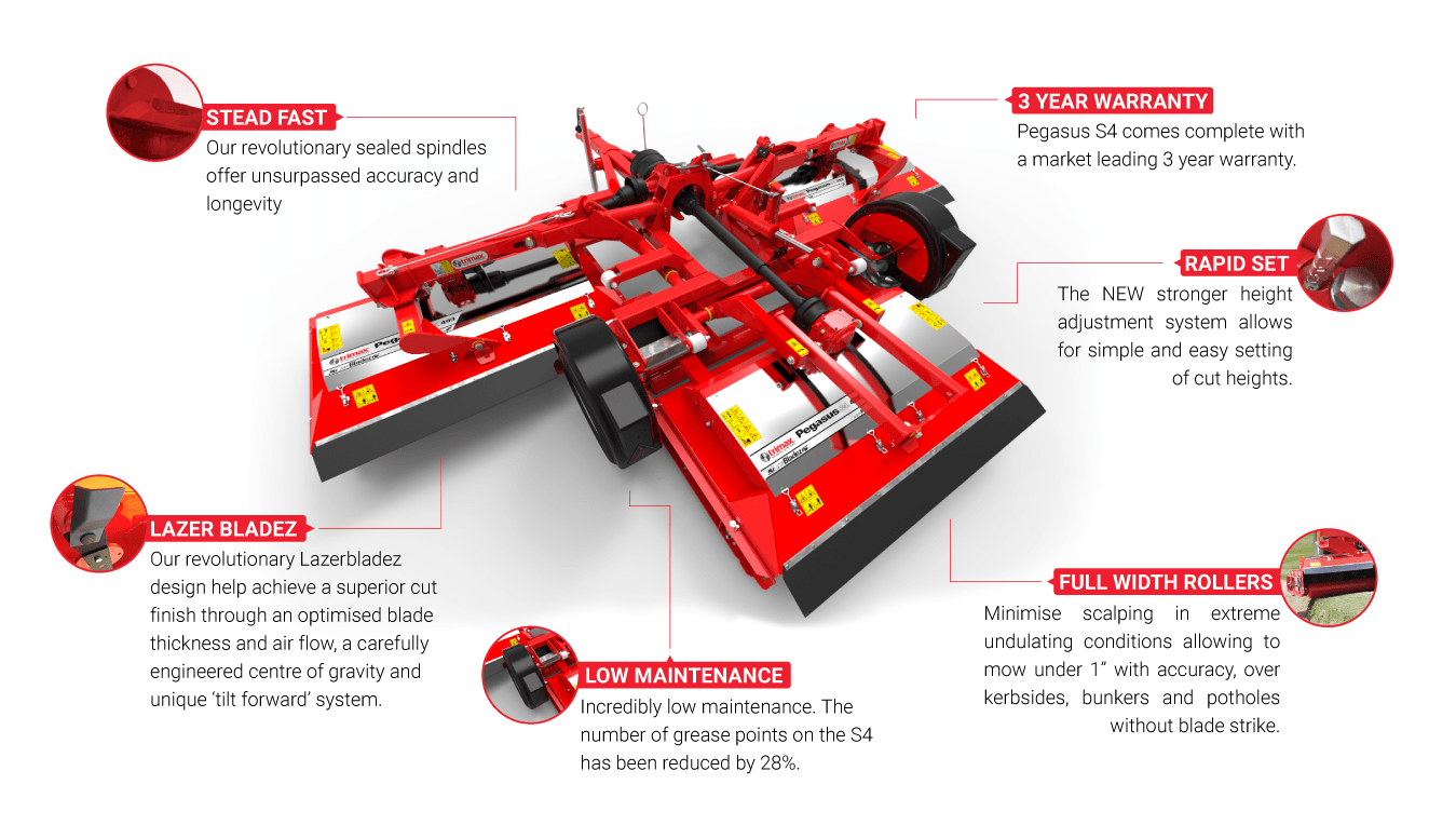 Infographic about Ezeemow FX flail mower