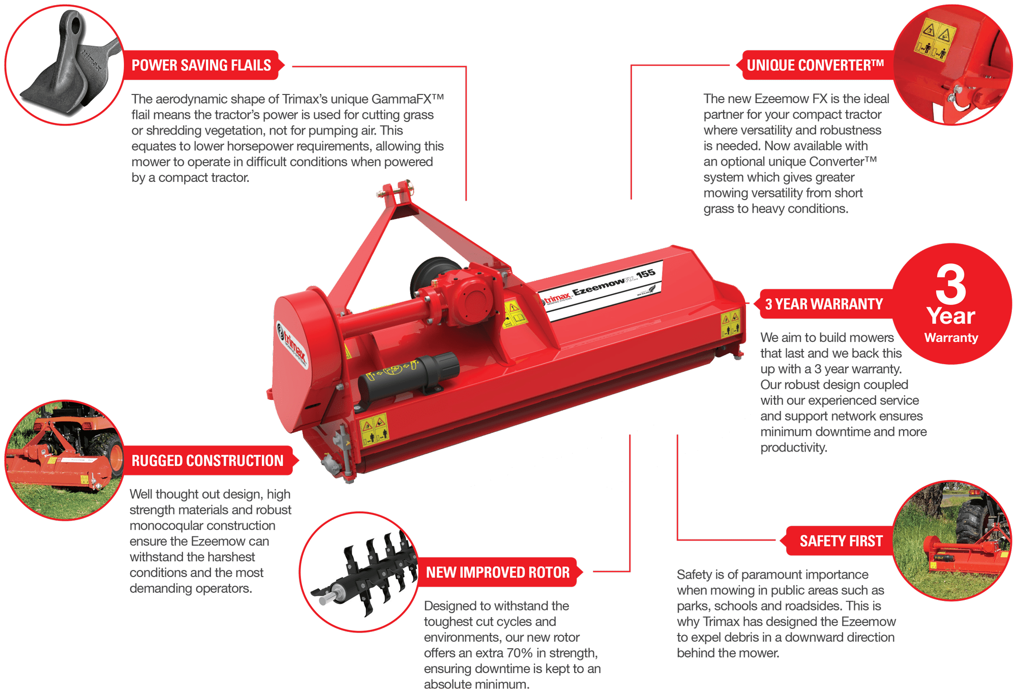 Ezeemow FX - Flail Mower for Compact Tractors | Trimax