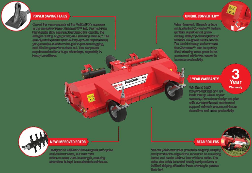 Trimax Flaildek Mower Features